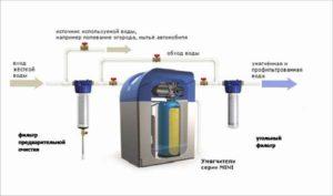 Фильтр умягчитель воды: наши рекомендации в выборе